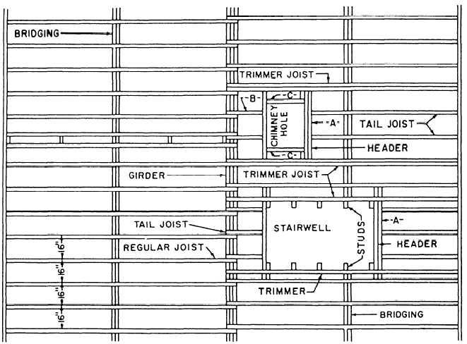 Figure Floor Framing Plan House Plans 61776