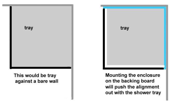 Fitting Shower Enclosure Plus Board Google Groups