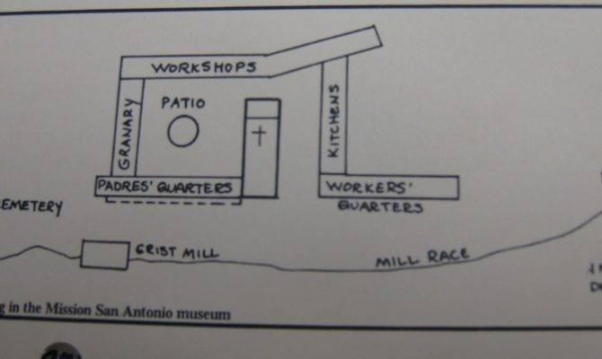 Floor Plan Your Mission Include Here