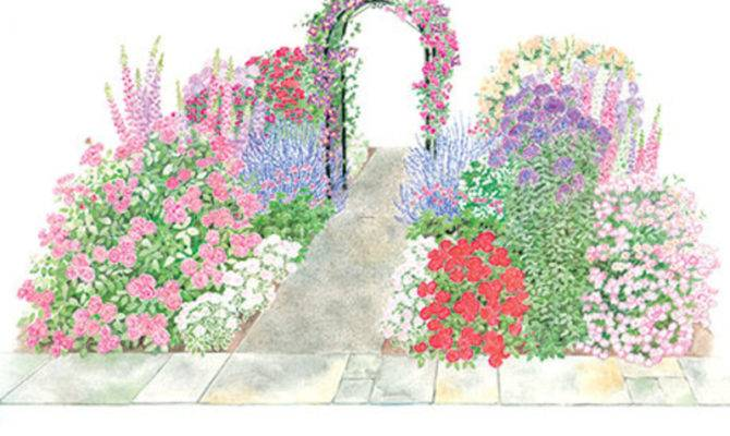 Formal Rose Garden Design Ideas