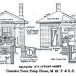 Found Plans Pump House Railroad Structure
