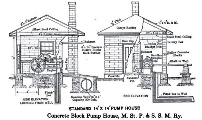 Found Plans Pump House Railroad Structure