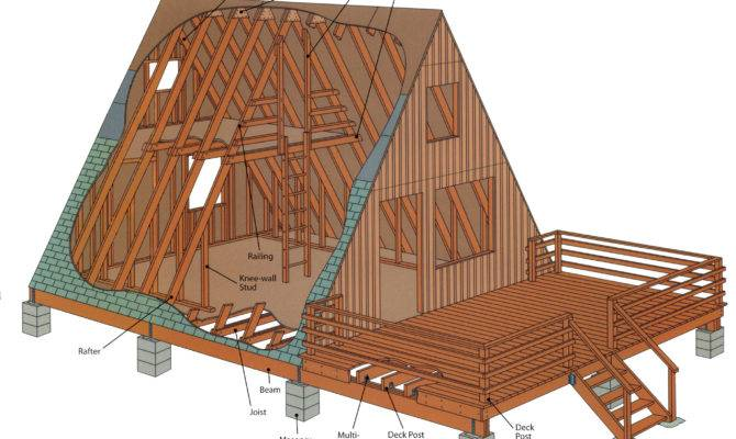 Frame Cabin Pinterest House Home Building Plans