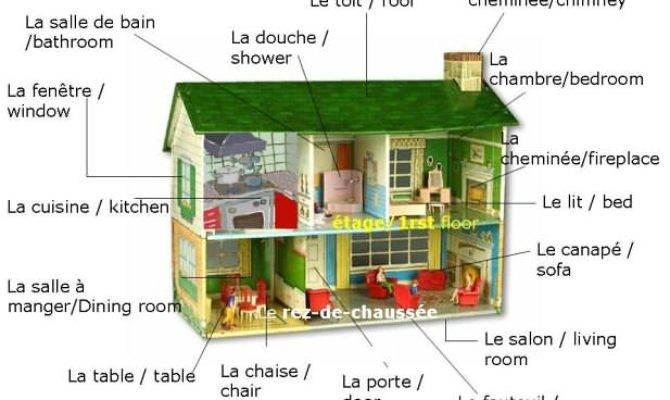 Franc Falar Lexique Maison