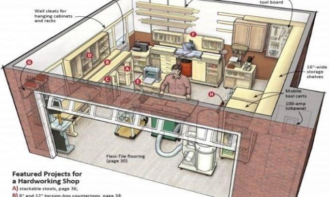 Garage Workshop Plans Storage Ideas