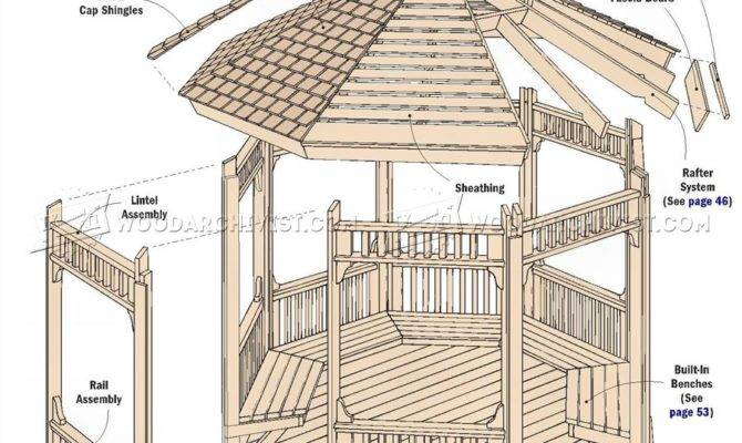 Garden Gazebo Plans Woodarchivist