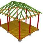 Gazebo Plans Build