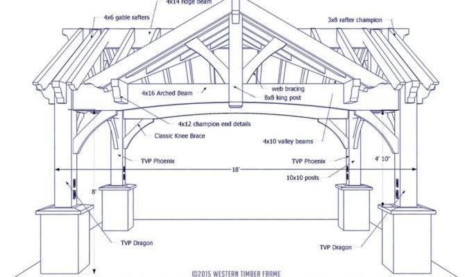 Gorgeous Triple Gabled Diy Pavilion Western Timber Frame