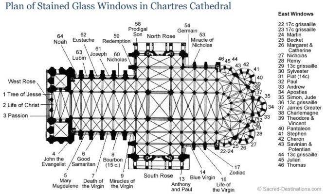 Gothic Architecture Floor Plan Design Decoration