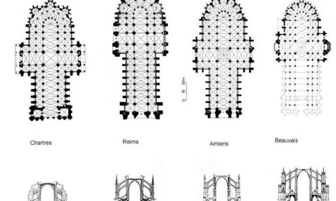 Gothic Architecture Studyblue