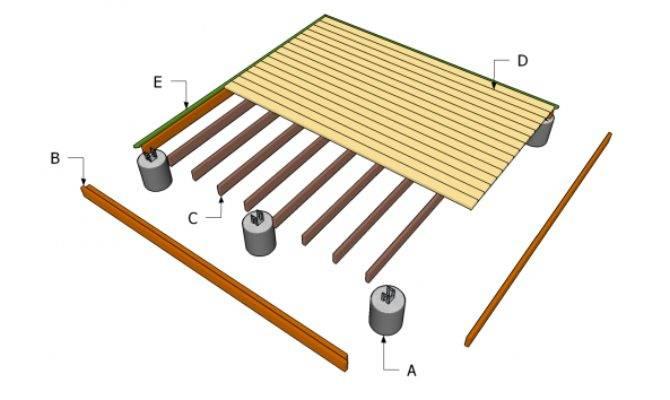 Ground Level Deck Plans Myoutdoorplans