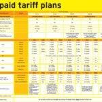 Here Banner Idea Prepaid Tariff Plans Year