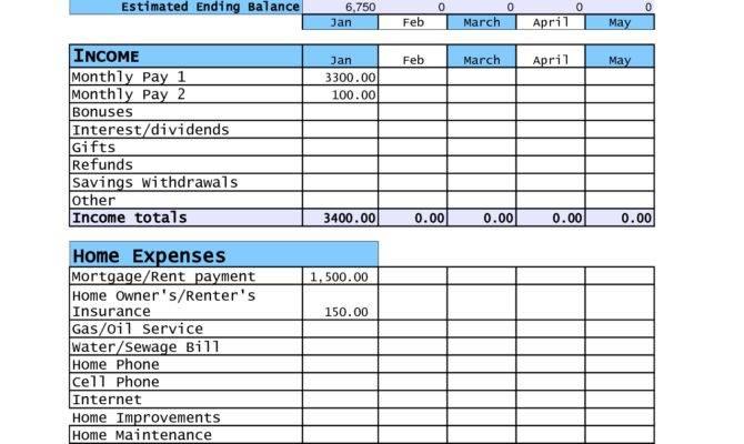 Home Budget Template Tristarhomecareinc