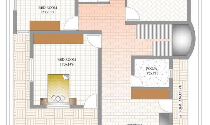 Home Design India Duplex House Plans