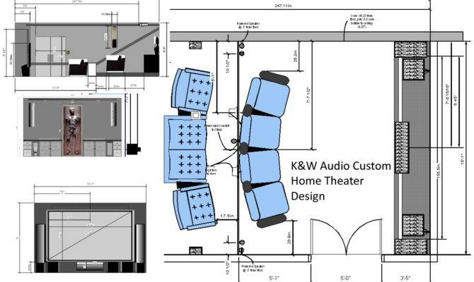 Home Theater Room Design Audio