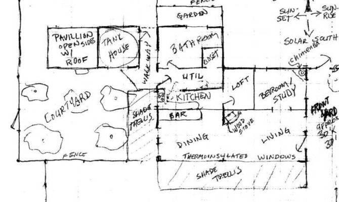Homeofficedecoration Eco Friendly House Designs Floor Plans