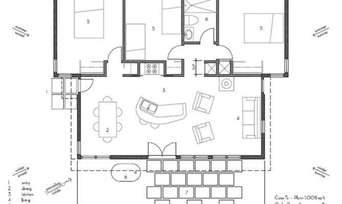Homeofficedecoration Eco Friendly House Plans