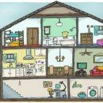 House Cutaway Home Buy Diagram Around