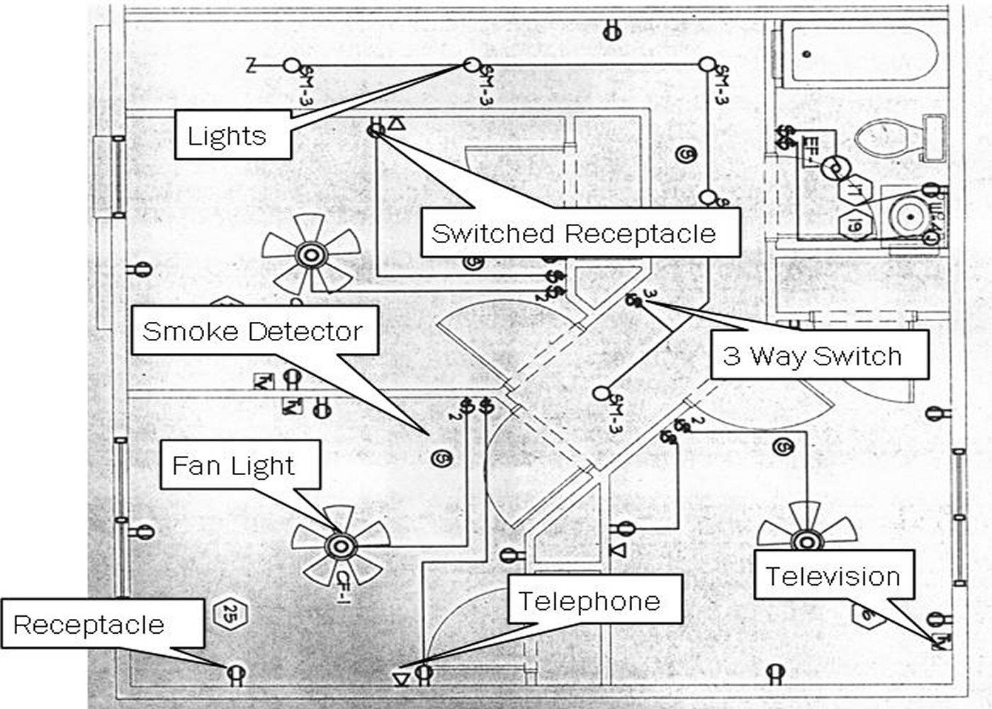 House Electrical Outlet Wiring Diagrams
