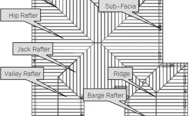 House Roof Framing Plan Details