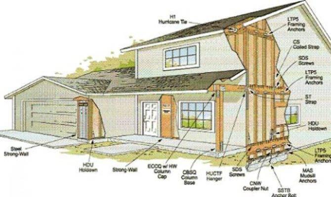 Impressive Cheap Build House Plans