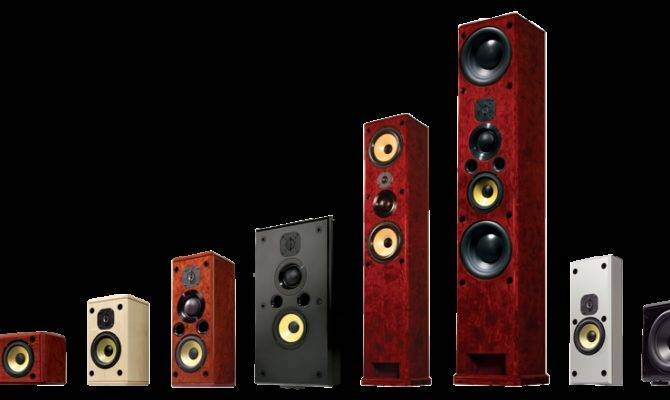 Induction Dynamics American Home Theater Speakers Since
