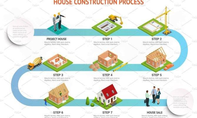 Infographic Construction Brick House Building