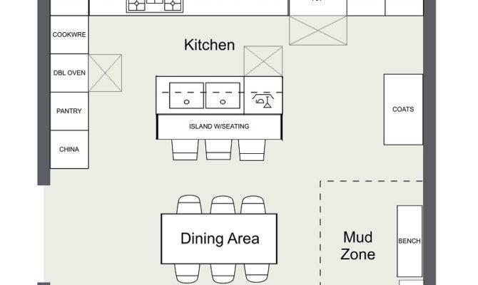 Kitchen Layout Ideas Work Roomsketcher Blog