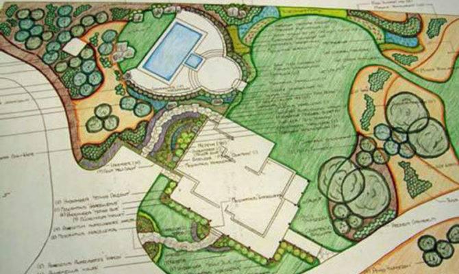 Landscape Design Plans