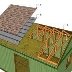 Large Shed Roof Plans Myoutdoorplans Woodworking