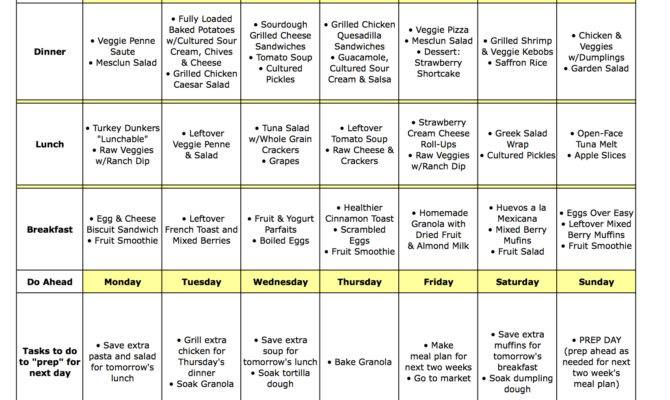 Like Learn More Meal Planning Please Check Out