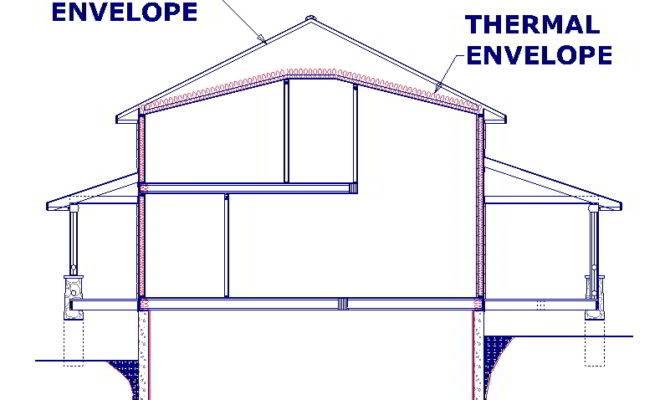 Log Home Insulation Diagram Irrigation