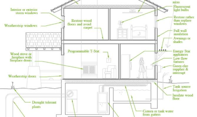 Making Your Historic Home More Energy Efficient