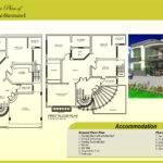 Marla House Maps Designs