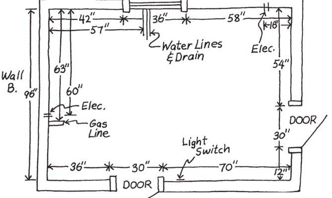 Measure Your Kitchen Home Supply Outlet