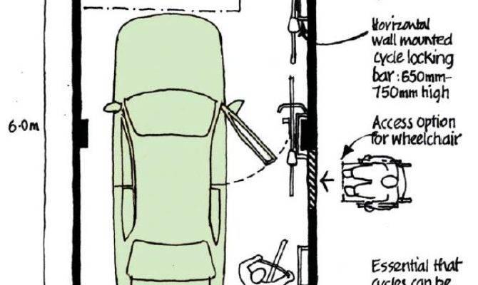 Minimum Width One Car Garage Home Desain