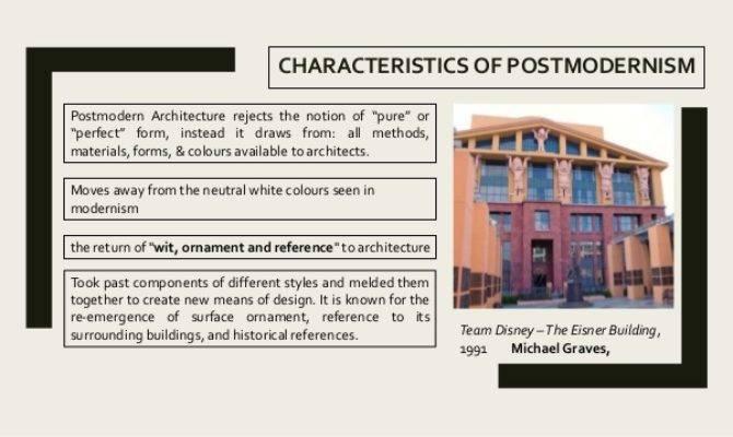 Modern Architecture Features Design Decoration