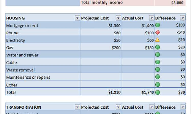 Monthly Budget Excel Template Work Report