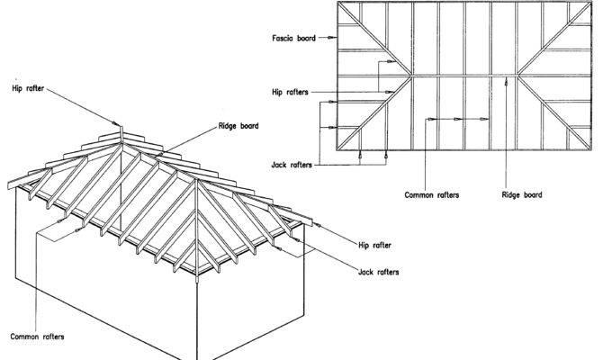 More Shed Plans Hip Roof Indr
