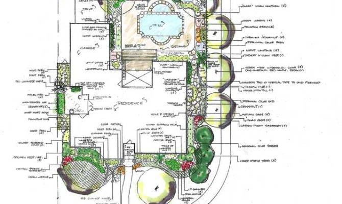 Most Useful Landscape Design Plans Jpeg