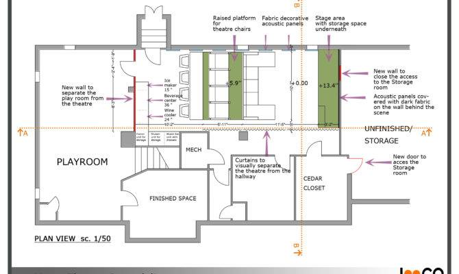 Nice Home Theater Plans Basement