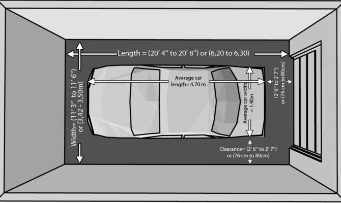 One Car Garage Measurements