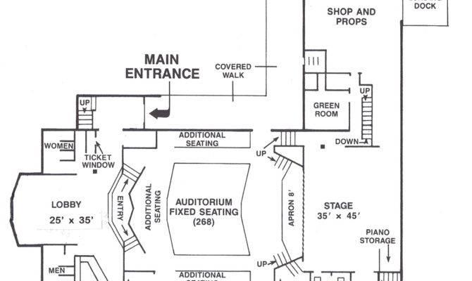 One Level Open Floor Plans
