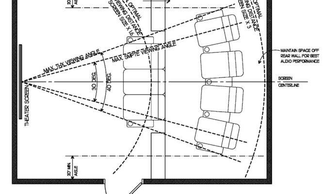 Operating Room Floor Plans Home Theater