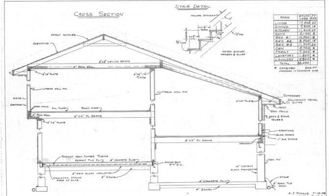 Our Mid Century Split Level House Plans Rynkus Hill Home