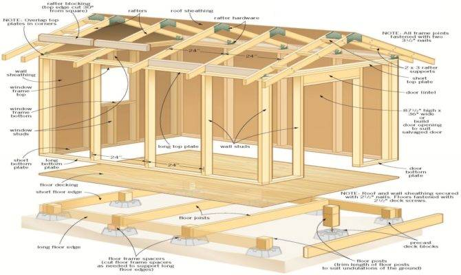 Patio Building Materials Small Storage Shed Plans