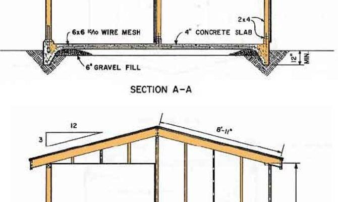 Pdf Diy Equipment Storage Building Plans Fire Pit