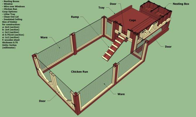 Perfect Options Backyard Chicken Coop Plans