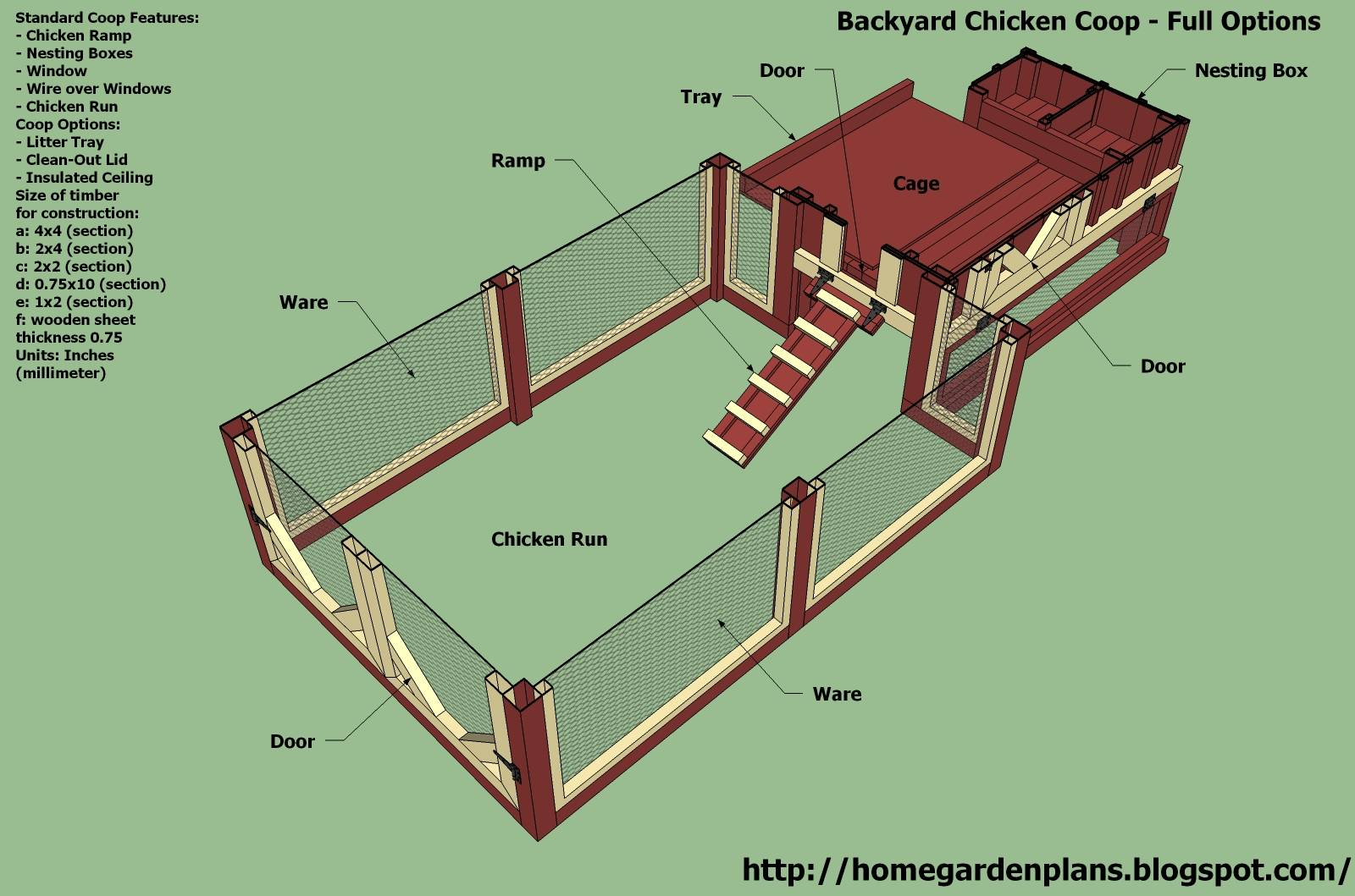 Perfect Options Backyard Chicken Coop Plans - House Plans ...