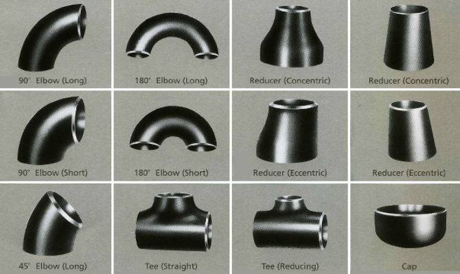 Pipe Fittings Sunny Steel Enterprise Ltd